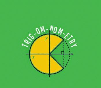 Kumpulan-Rumus-Trigonometri