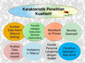 Contoh Proposal Skripsi Kuantitatif Pgsd