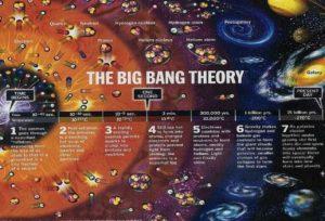 gambar Teori Big Bang