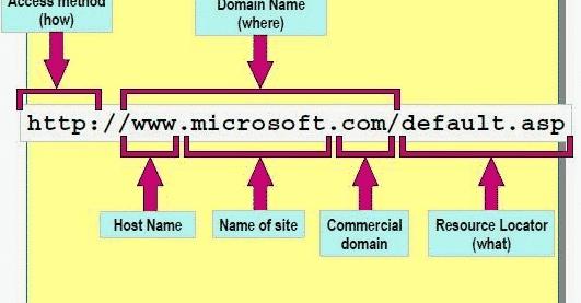 GAMBAR URL