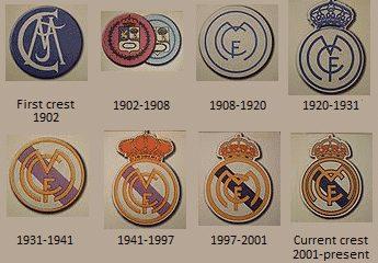 gambar Sejarah Real Madrid
