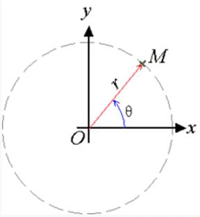 gambar rumus fisika smp