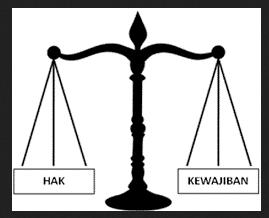 hak dan kewajiban