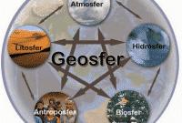 Pengertian Geosfer