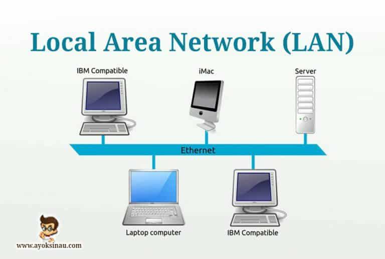 Pengertian-LAN-Local-Area-Network