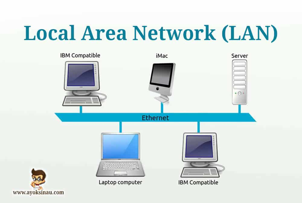 Pengertian-LAN-Local-Area-Network