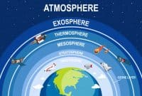 Pengertian-Atmosfer