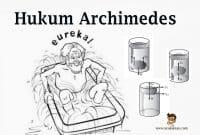 Hukum-Archimedes