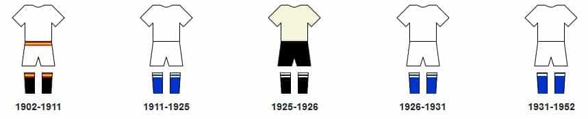 Perubahan kostum Real Madrid