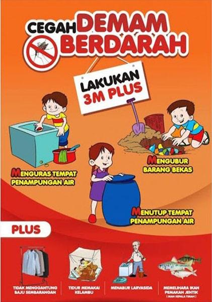 Poster Kesehatan