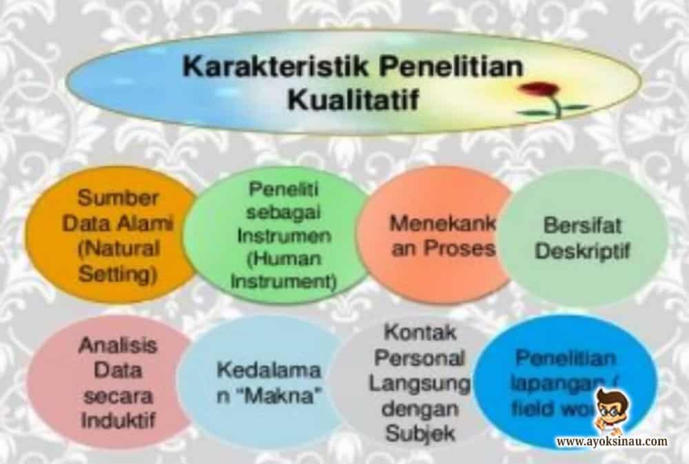 Penelitian Kualitatif Dan Kuantitatif Pengertian Perbedaan